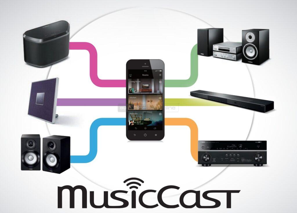 Aplicación Yamaha-MusicCast