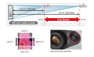 Objetivo zoom PT-FRZ60