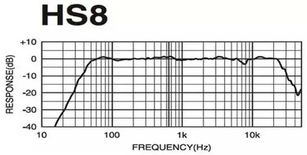 Prueba Yamaha-HS8