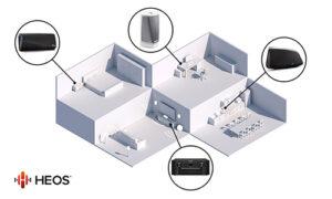Sistema HEOS para múltiples habitaciones