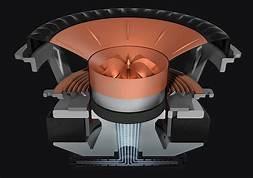 Sistema de altavoces Meta LS50