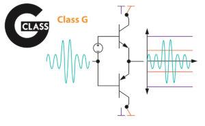 Tecnología Arcam Class G