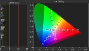 espacio de color qn90a