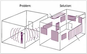 problemas y soluciones acústicas