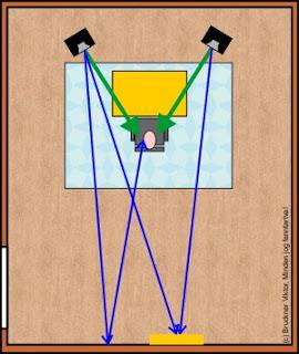 room acoustics reflexion (2)